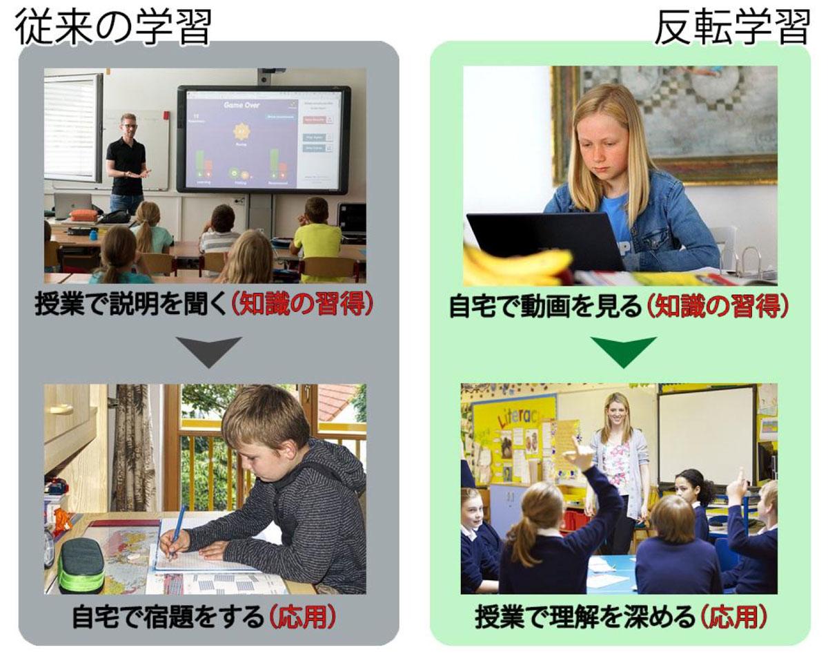 従来の学習と反転学習